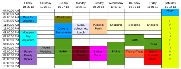 My schedule for California
